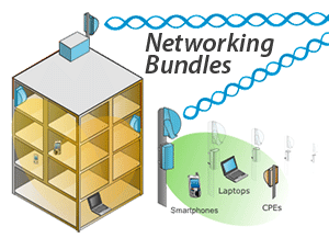 Networking Bundles